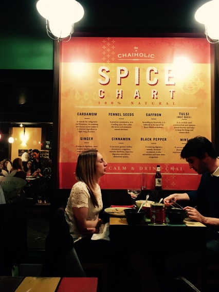 The spice chart on the wall
